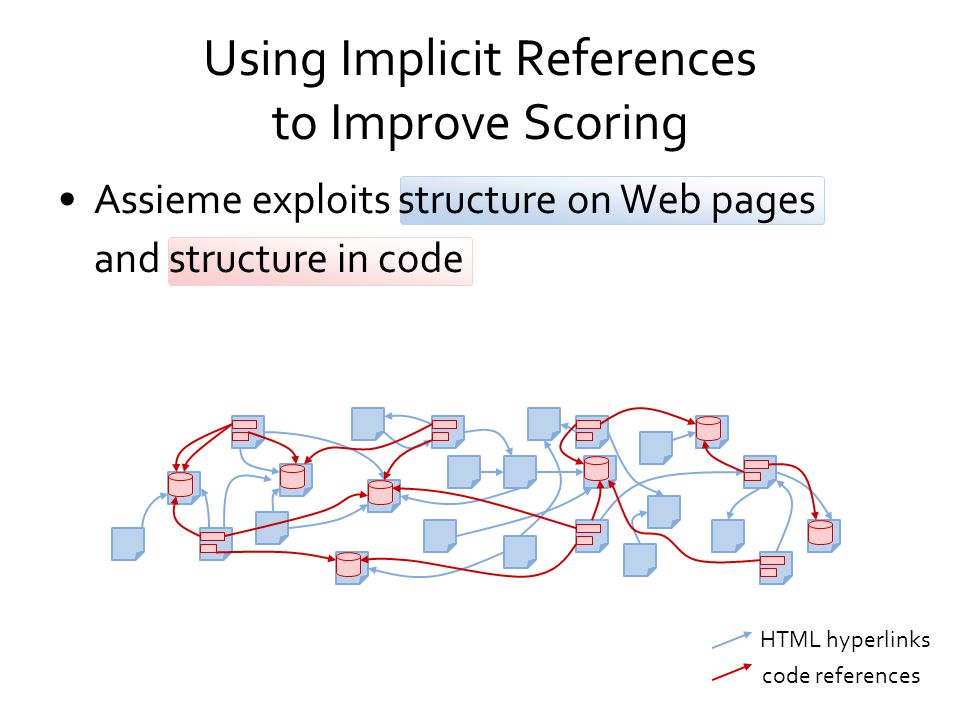 Using Implicit References to Improve Scoring