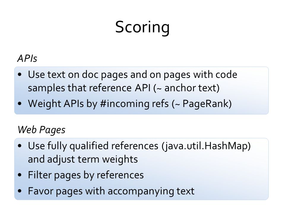 Scoring APIs. Use text on doc pages and on pages with code samples that reference API (~ anchor text)