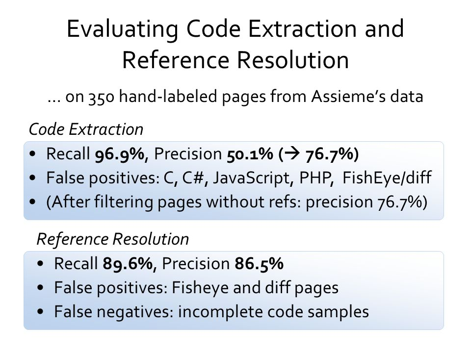 Evaluating Code Extraction and Reference Resolution