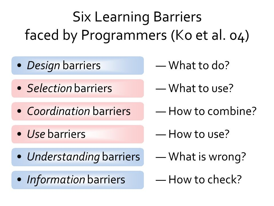 Six Learning Barriers faced by Programmers (Ko et al. 04)