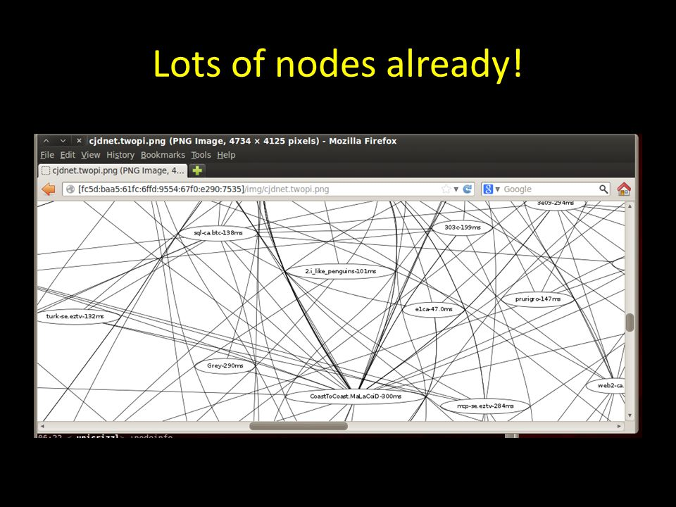 Lots of nodes already!