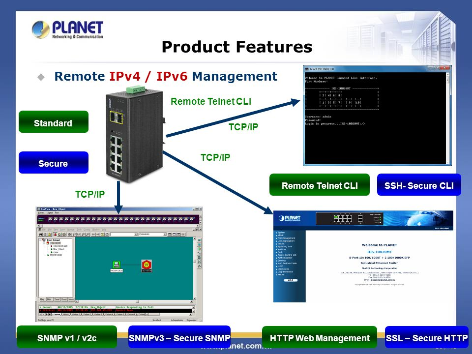 Product Features Standard Secure Remote Telnet CLI SSH- Secure CLI
