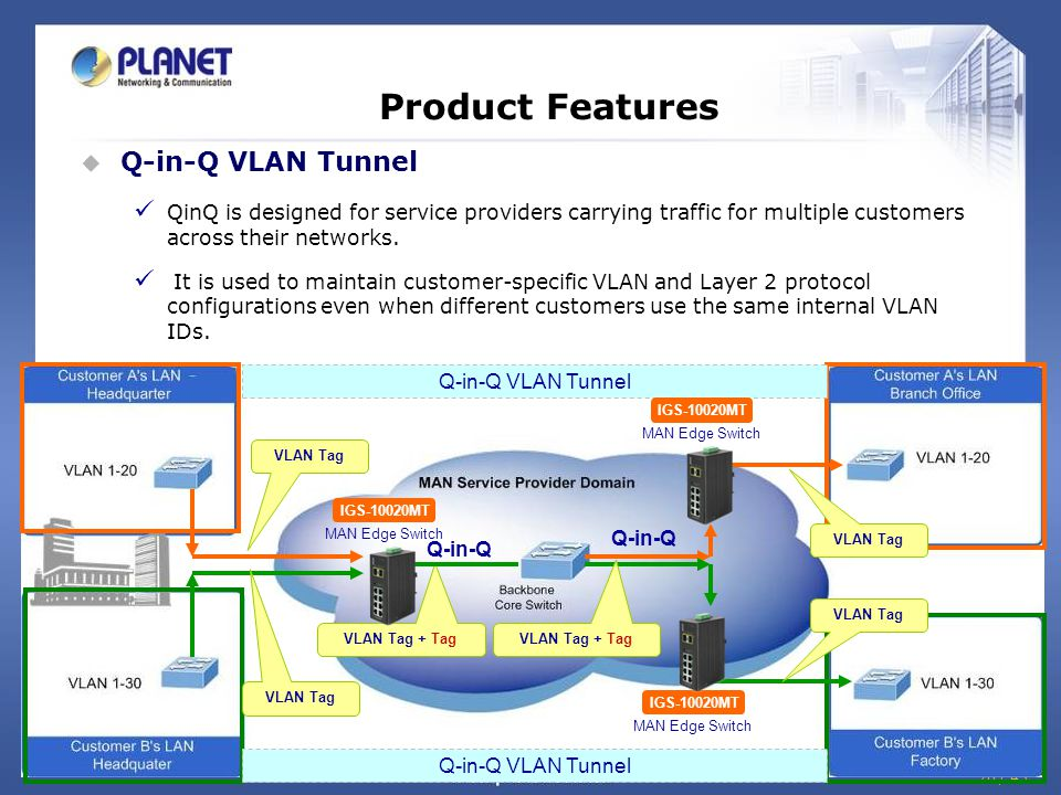 Product Features Q-in-Q VLAN Tunnel
