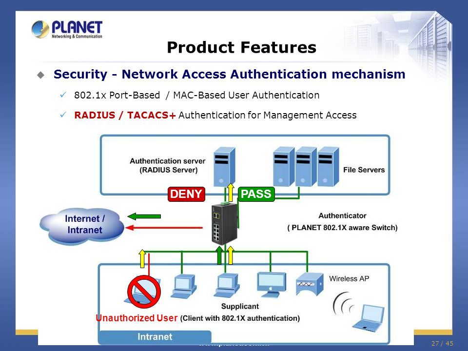 Product Features Security - Network Access Authentication mechanism