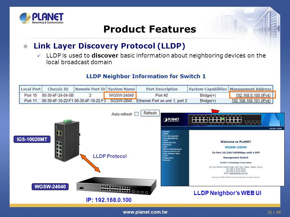 Product Features Link Layer Discovery Protocol (LLDP)