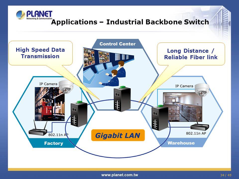 Applications – Industrial Backbone Switch