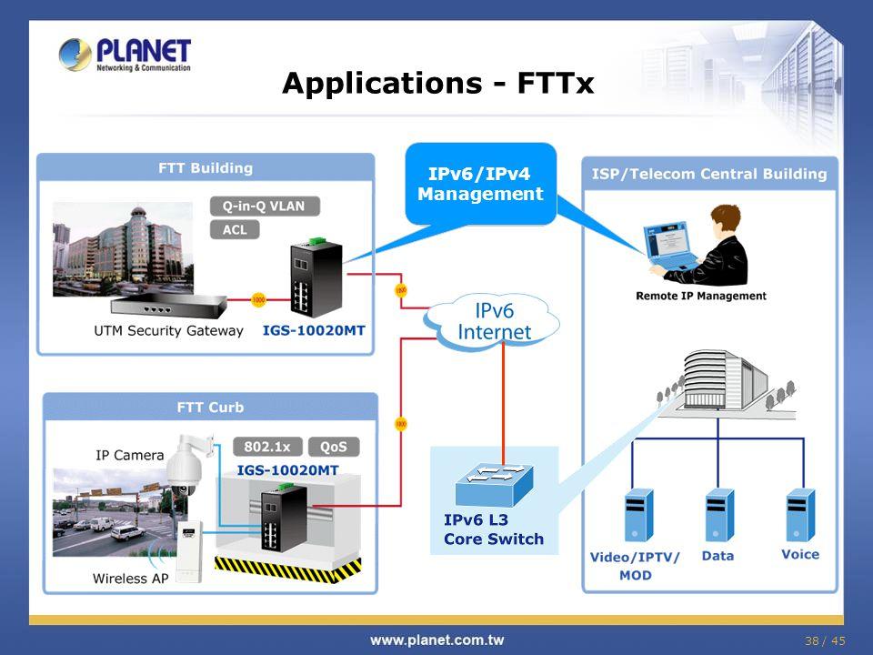 Applications - FTTx IPv6/IPv4 Management