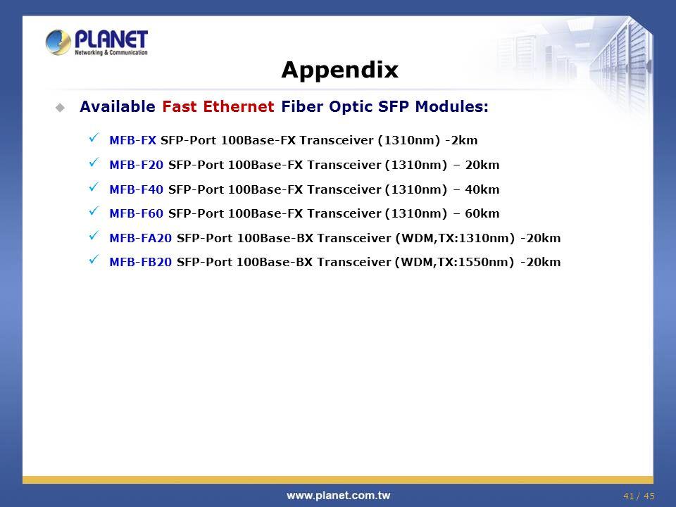 Appendix Available Fast Ethernet Fiber Optic SFP Modules: