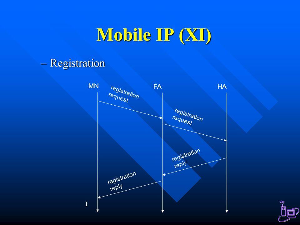 Mobile IP (XI) Registration t MN FA HA registration request