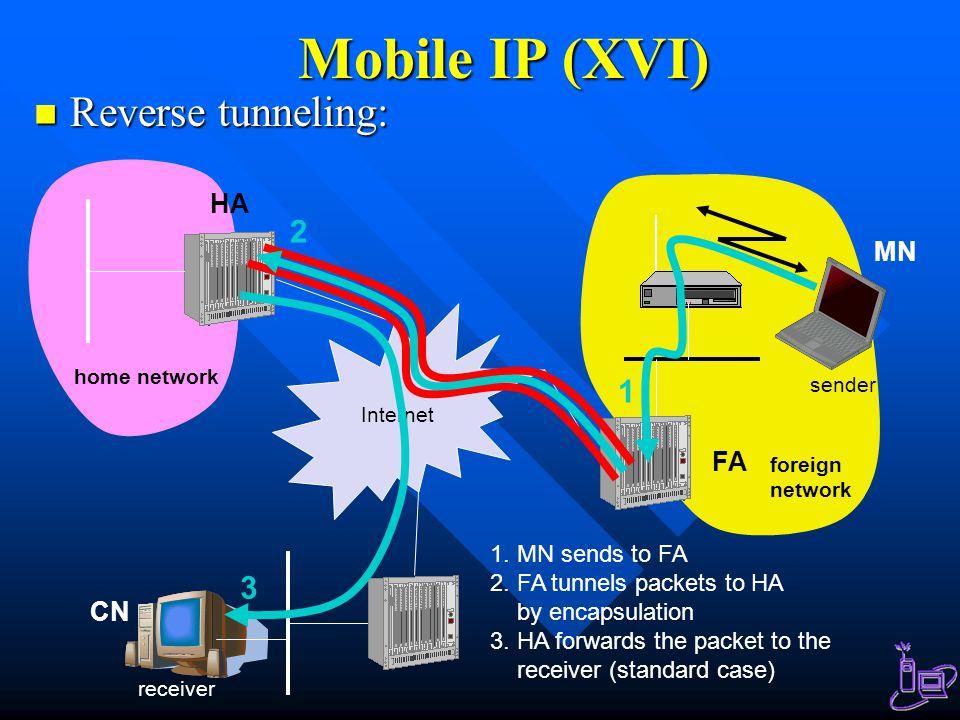 Mobile IP (XVI) Reverse tunneling: 2 1 3 HA MN FA CN 1. MN sends to FA