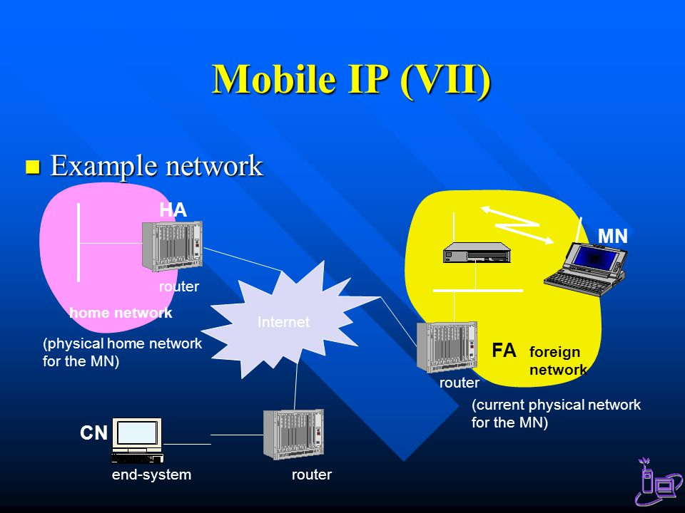 Mobile IP (VII) Example network HA MN FA CN home network