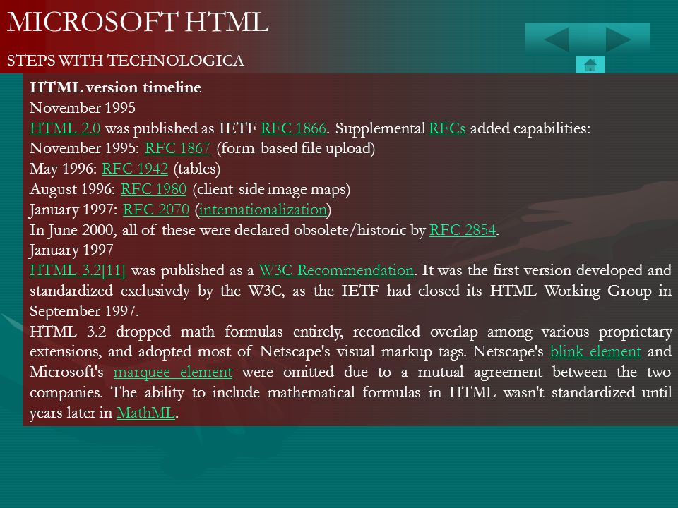 MICROSOFT HTML STEPS WITH TECHNOLOGICA HTML version timeline