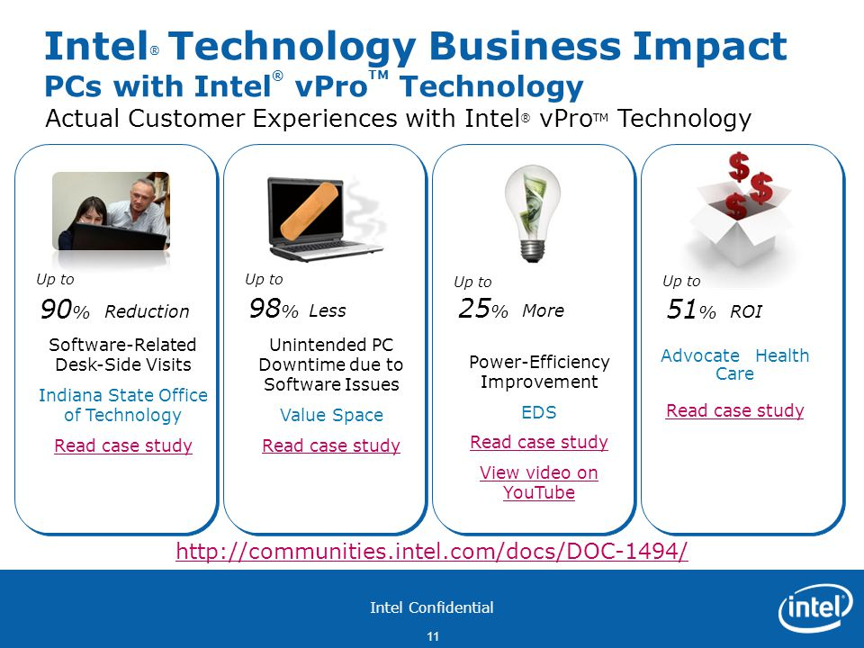 Intel® Technology Business Impact PCs with Intel® vProTM Technology