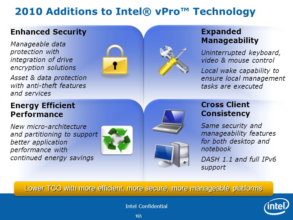 2010 Additions to Intel® vPro™ Technology