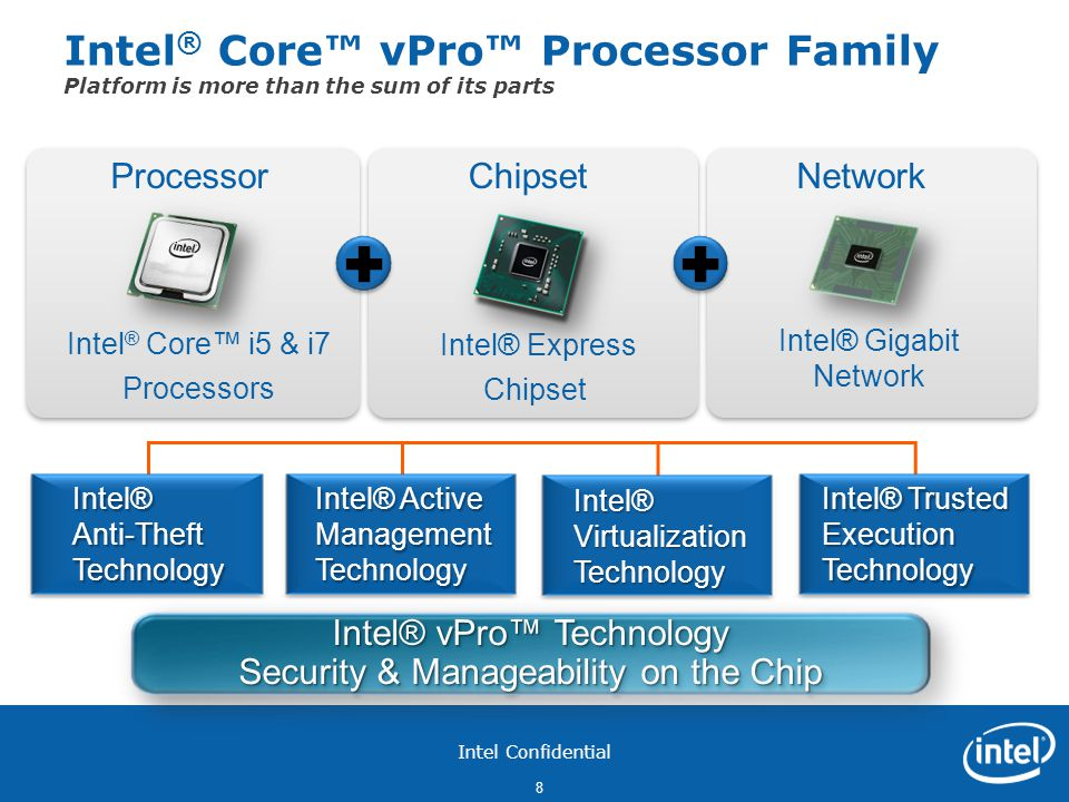 Intel® Core™ vPro™ Processor Family Platform is more than the sum of its parts