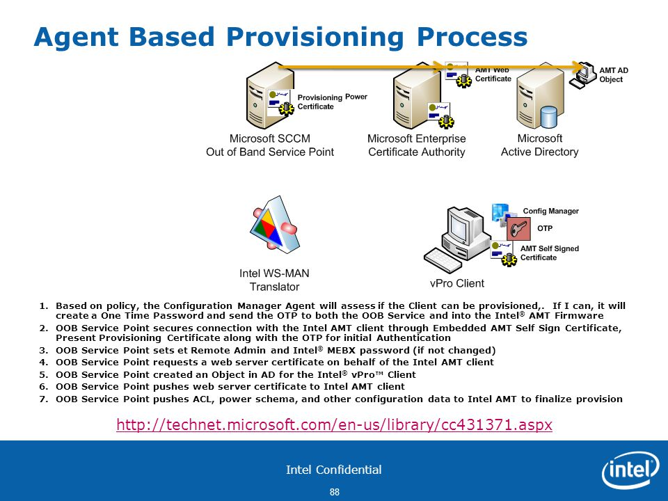 Agent Based Provisioning Process