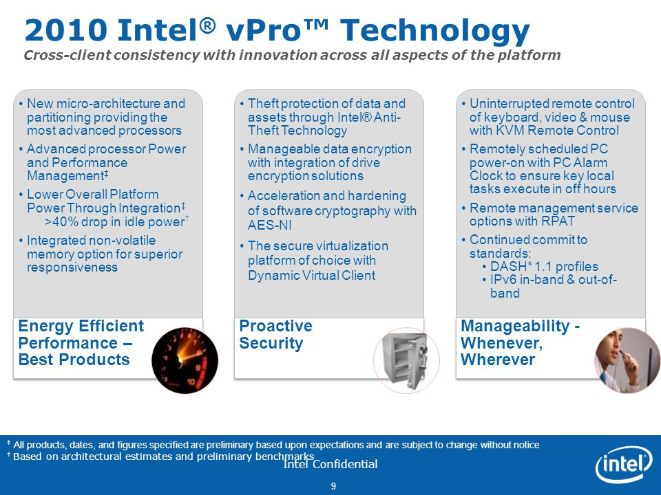 2010 Intel® vPro™ Technology Cross-client consistency with innovation across all aspects of the platform