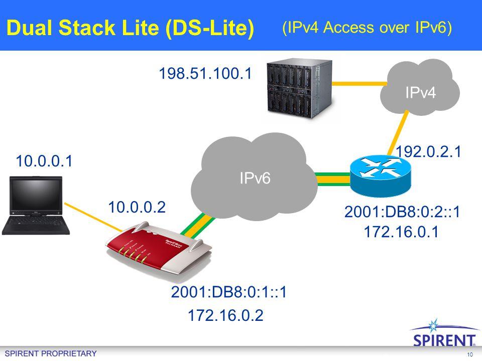 Dual Stack Lite (DS-Lite)