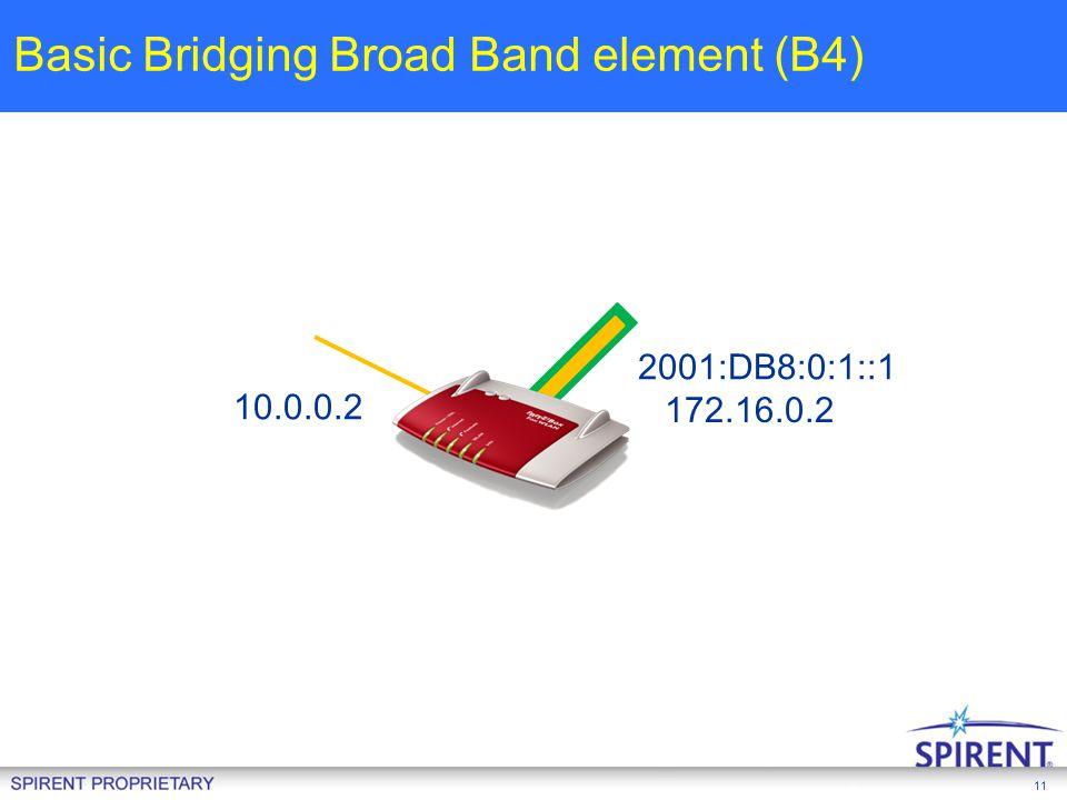 Basic Bridging Broad Band element (B4)