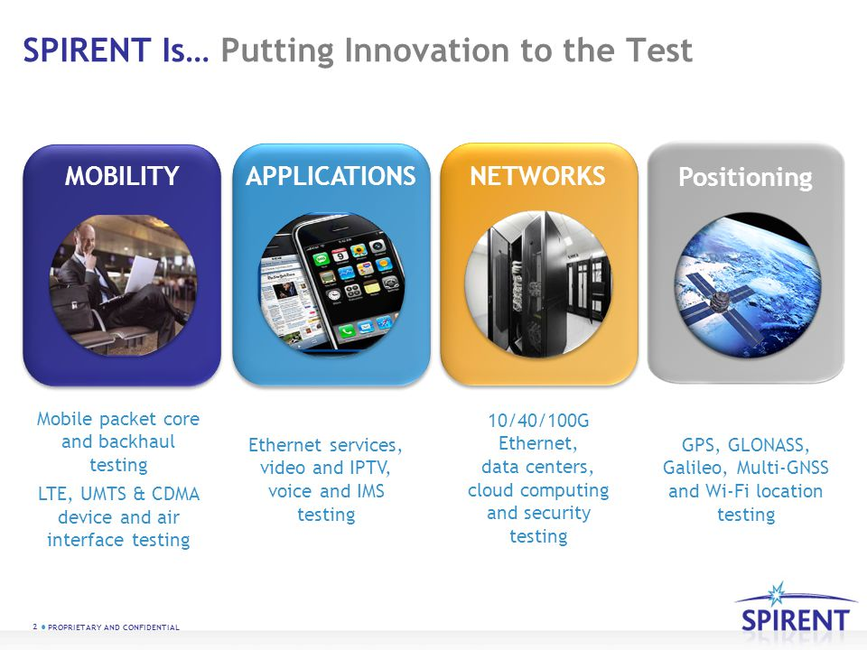 SPIRENT Is… Putting Innovation to the Test