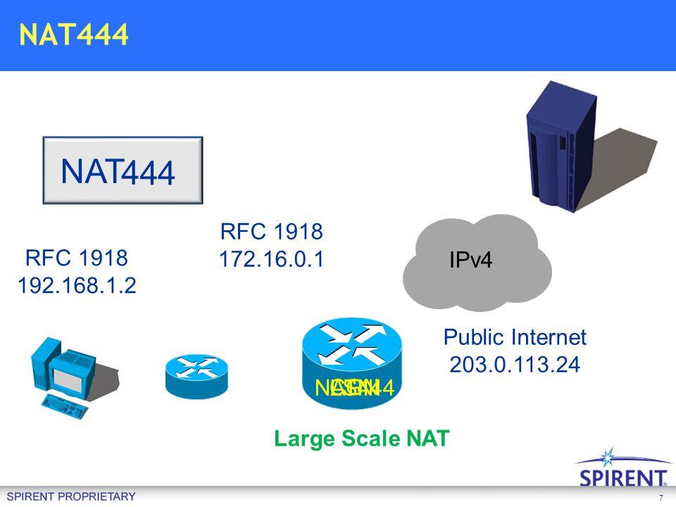 NAT444 NAT. 4. 4. 4. RFC 1918. 172.16.0.1. RFC 1918. 192.168.1.2. IPv4. Public Internet. 203.0.113.24.