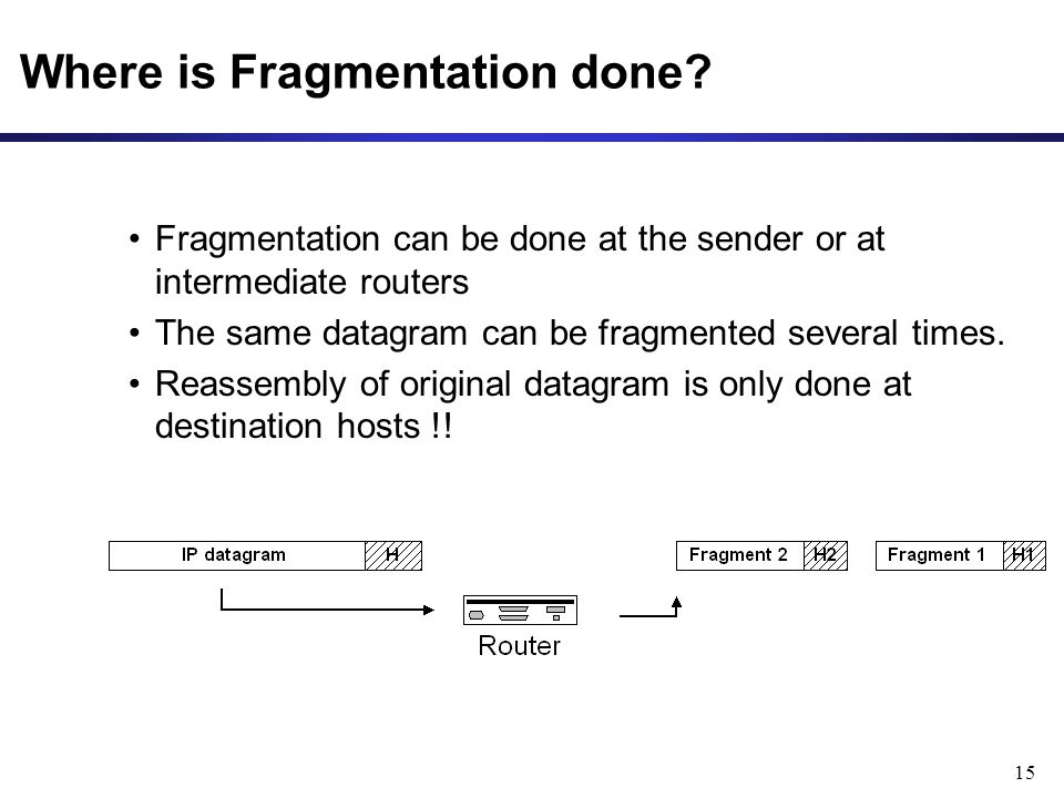 Where is Fragmentation done