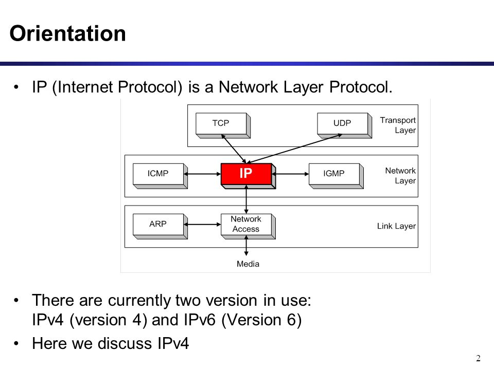 Orientation IP (Internet Protocol) is a Network Layer Protocol.