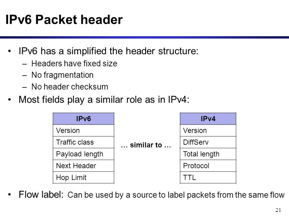 IPv6 Packet header IPv6 has a simplified the header structure: