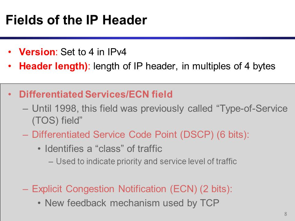 Fields of the IP Header Version: Set to 4 in IPv4