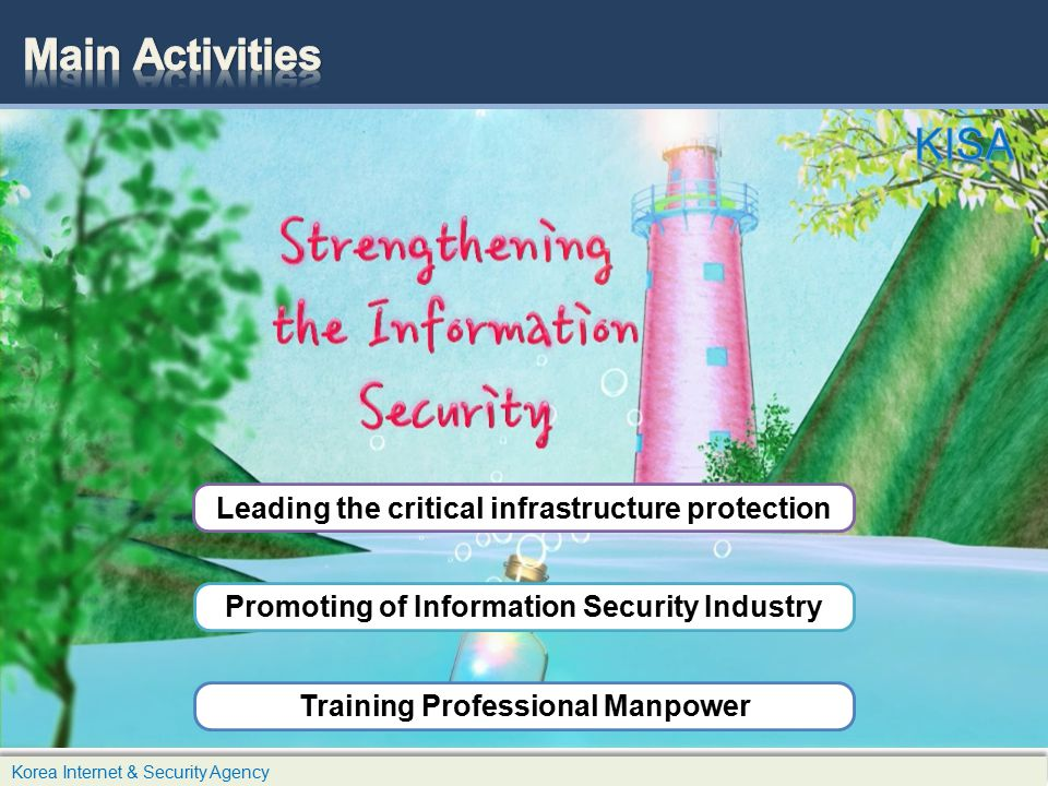 Main Activities KISA Leading the critical infrastructure protection