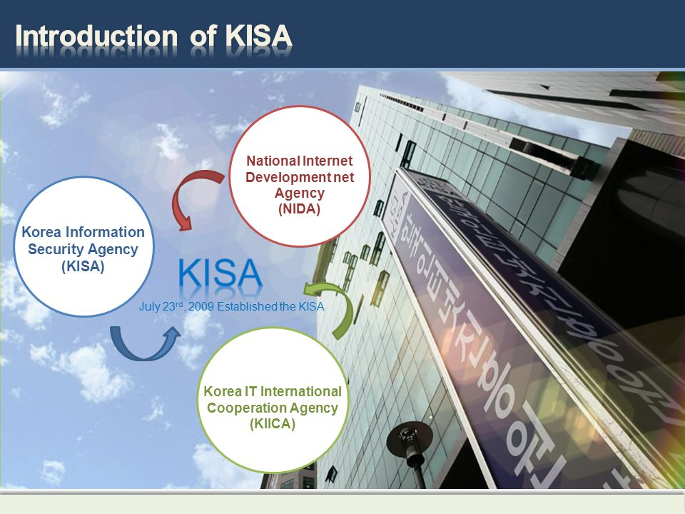 Development net Agency Korea IT International