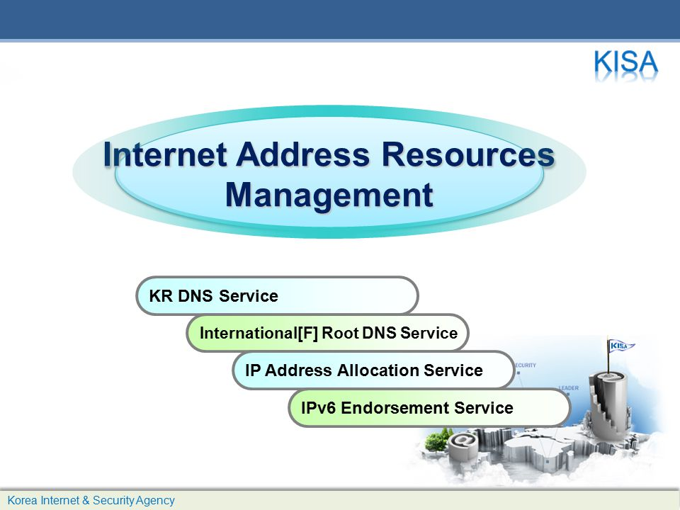 Internet Address Resources
