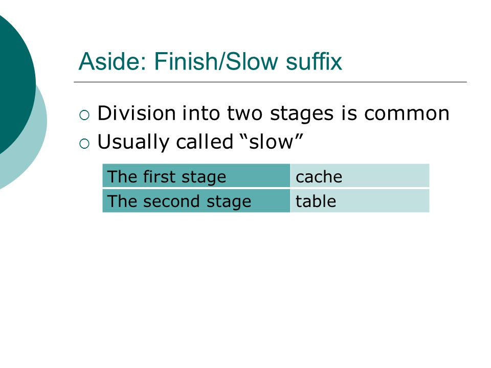 Aside: Finish/Slow suffix