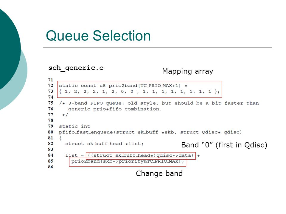 Queue Selection sch_generic.c Mapping array Band 0 (first in Qdisc)
