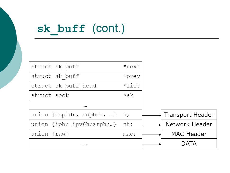 sk_buff (cont.) struct sk_buff *next struct sk_buff *prev