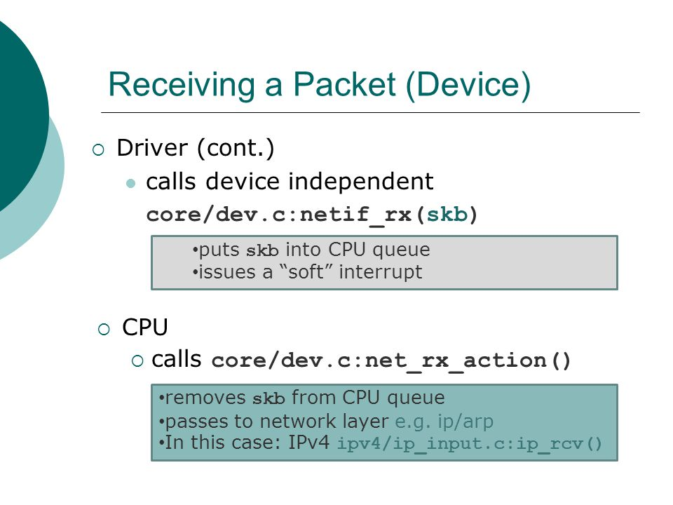Receiving a Packet (Device)