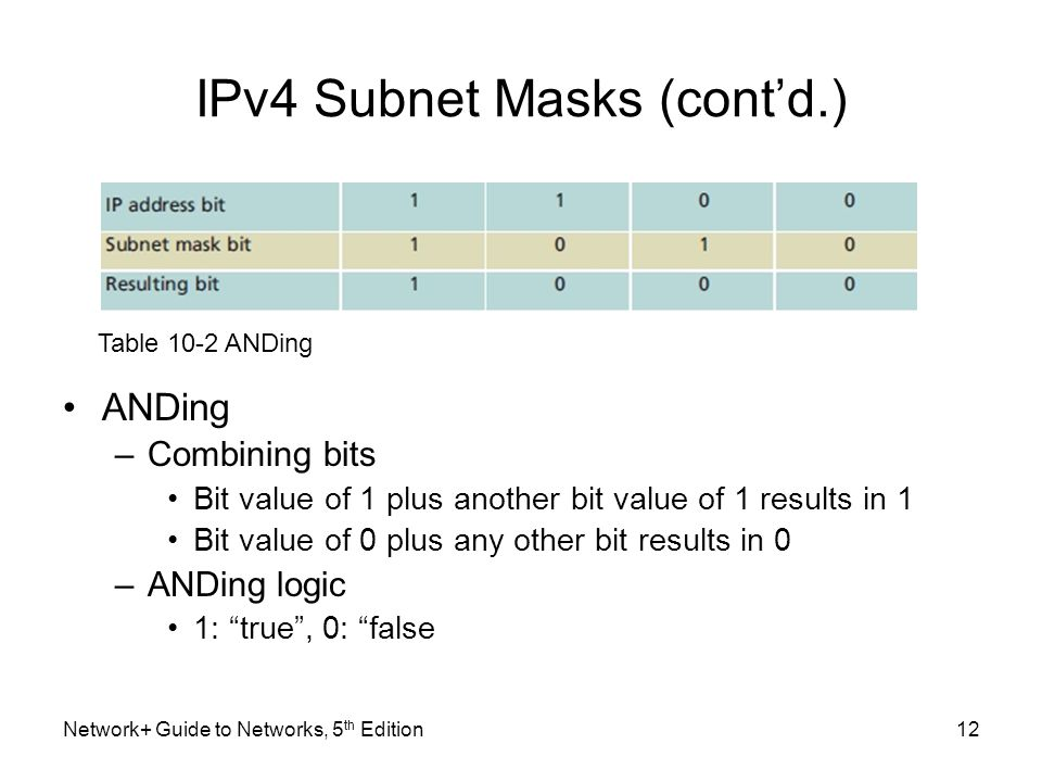 IPv4 Subnet Masks (cont'd.)