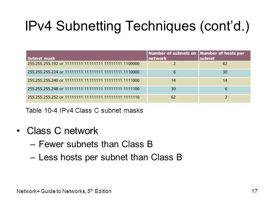 IPv4 Subnetting Techniques (cont'd.)