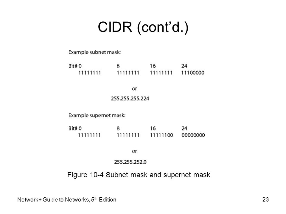 CIDR (cont'd.) Figure 10-4 Subnet mask and supernet mask