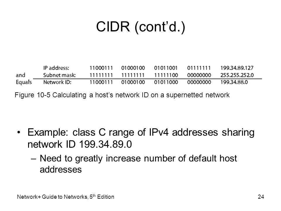 CIDR (cont'd.) Figure 10-5 Calculating a host's network ID on a supernetted network.