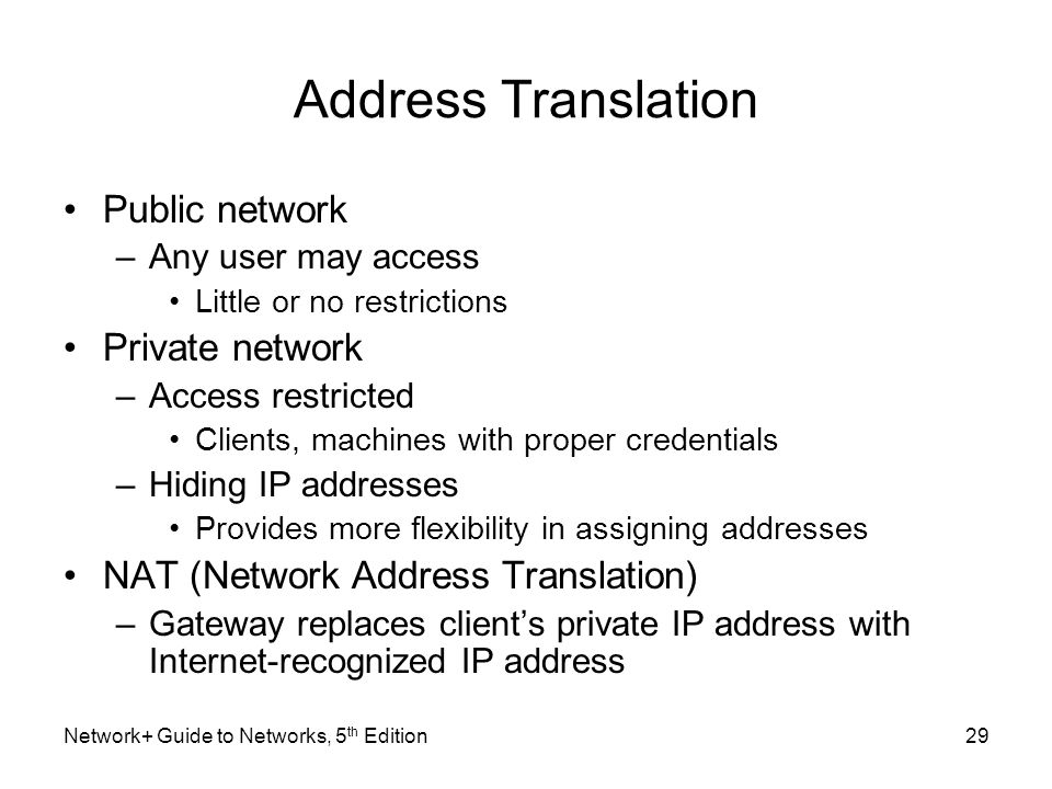 Address Translation Public network Private network