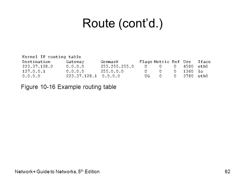 Route (cont'd.) Figure 10-16 Example routing table