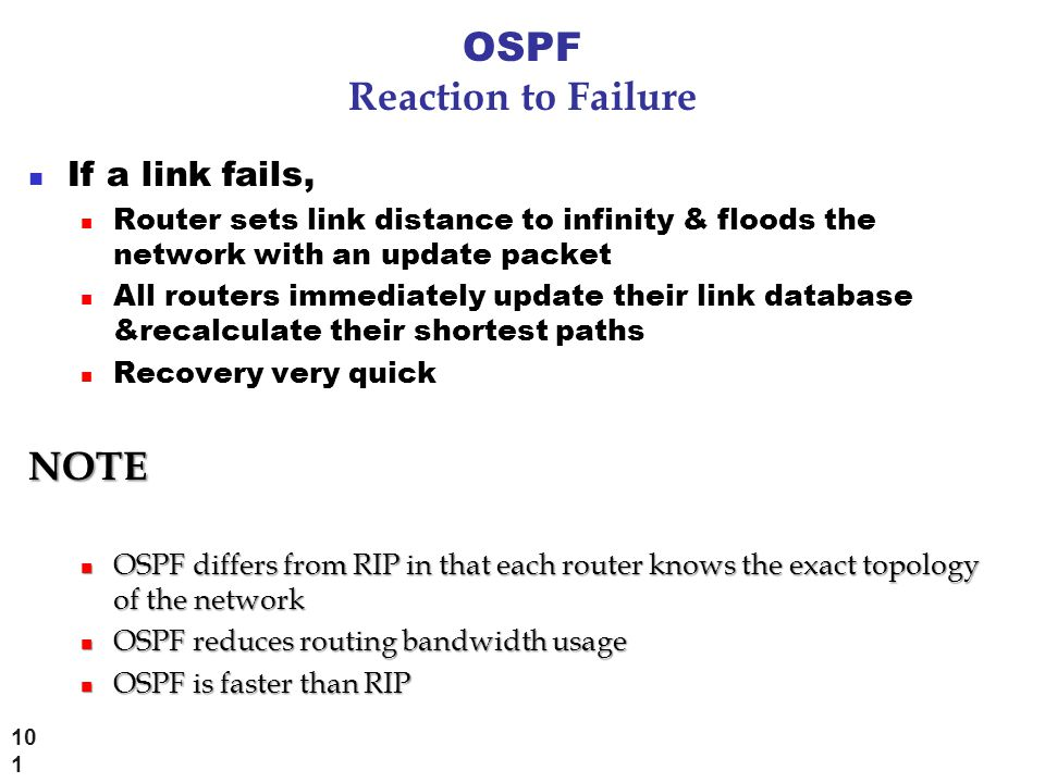 OSPF Reaction to Failure