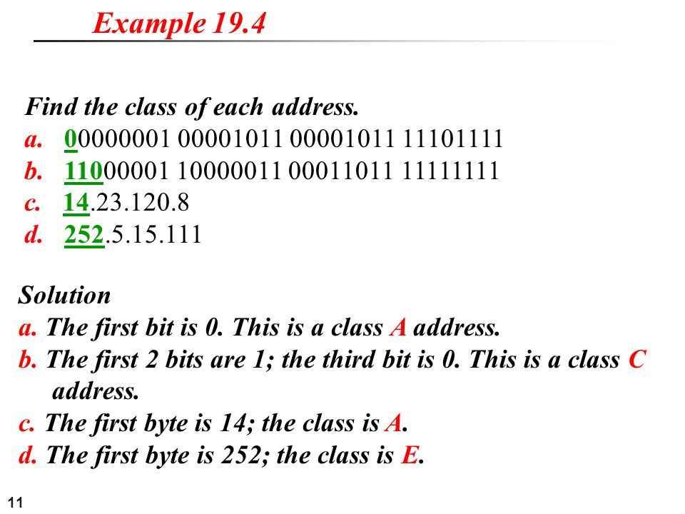Example 19.4 Find the class of each address.