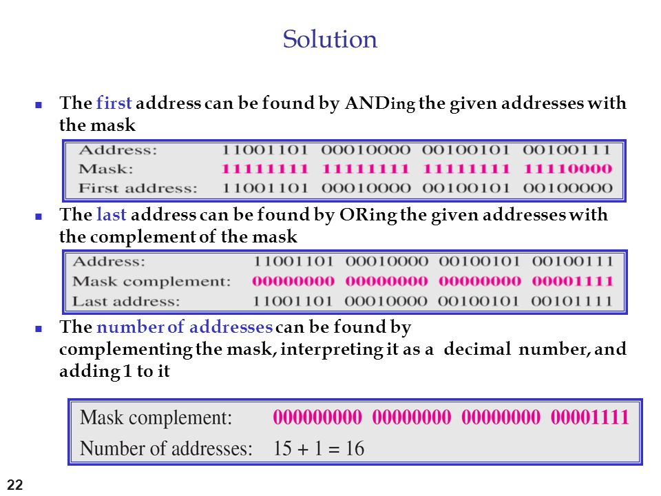 Solution The first address can be found by ANDing the given addresses with the mask.