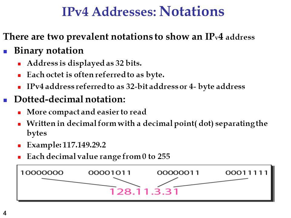 IPv4 Addresses: Notations