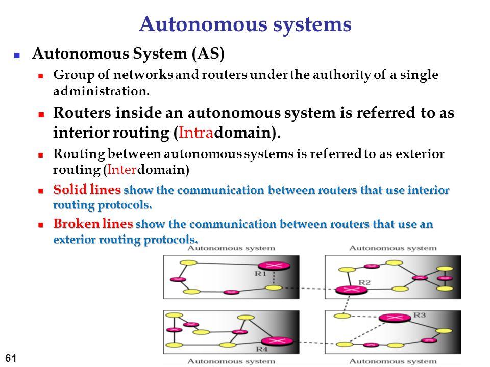 Autonomous systems Autonomous System (AS)