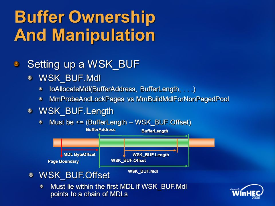 Buffer Ownership And Manipulation