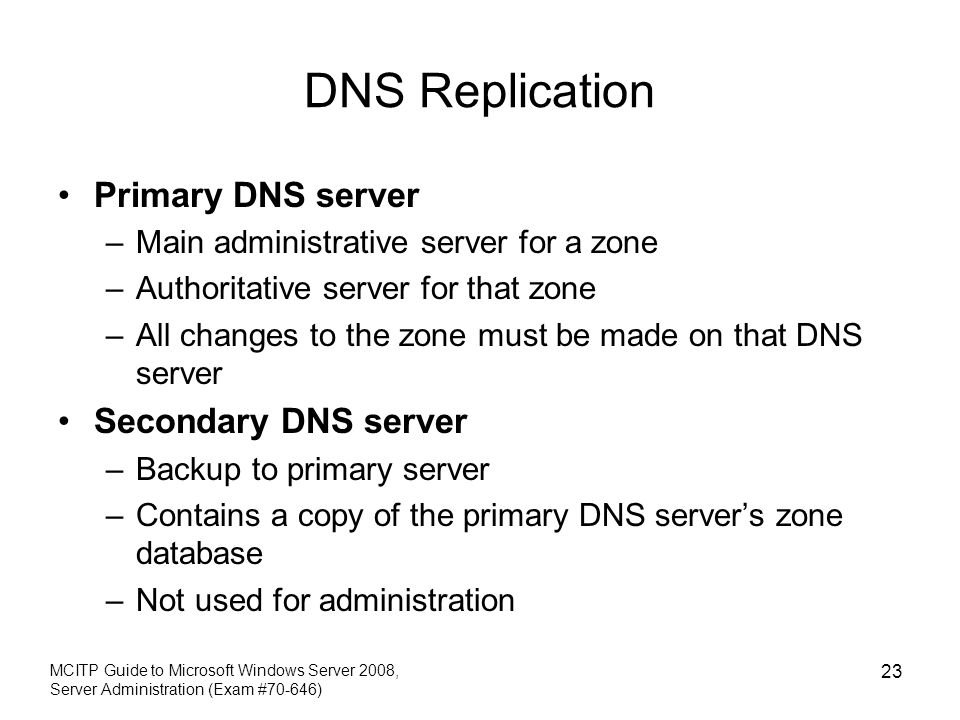 DNS Replication Primary DNS server Secondary DNS server
