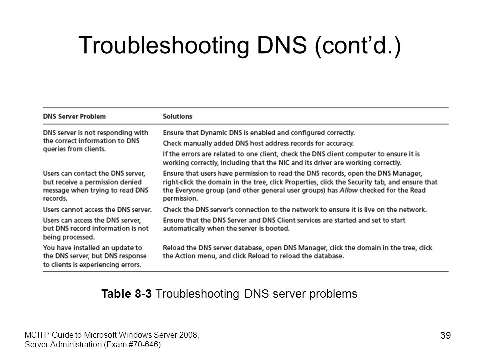 Troubleshooting DNS (cont'd.)